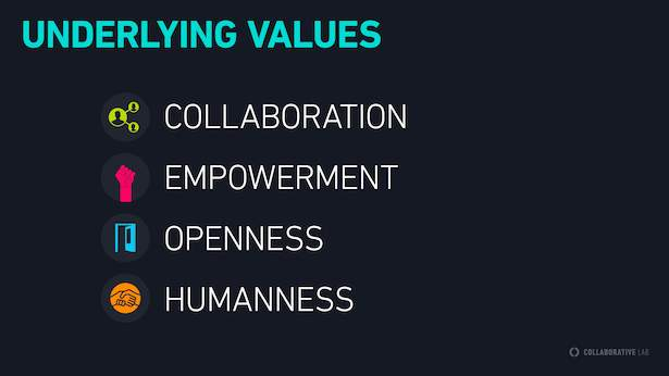 Values-of-CollCons