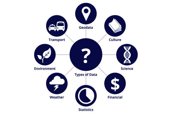 Open data movement Toronto
