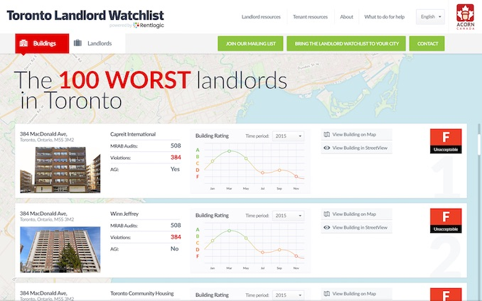 landlordwatch worst landlords worst apartments in toronto