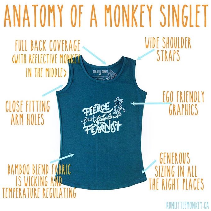 Run Little Monkey Gift Guide 2018