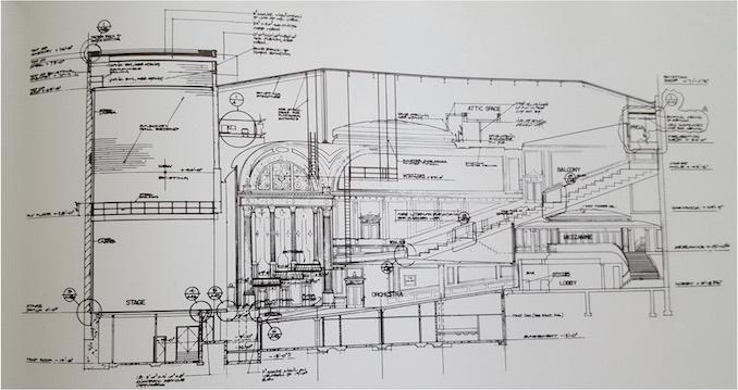 Unknown - David Mesbur architect Pantages reconstruction